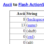 Flash ActionScript Key Codes